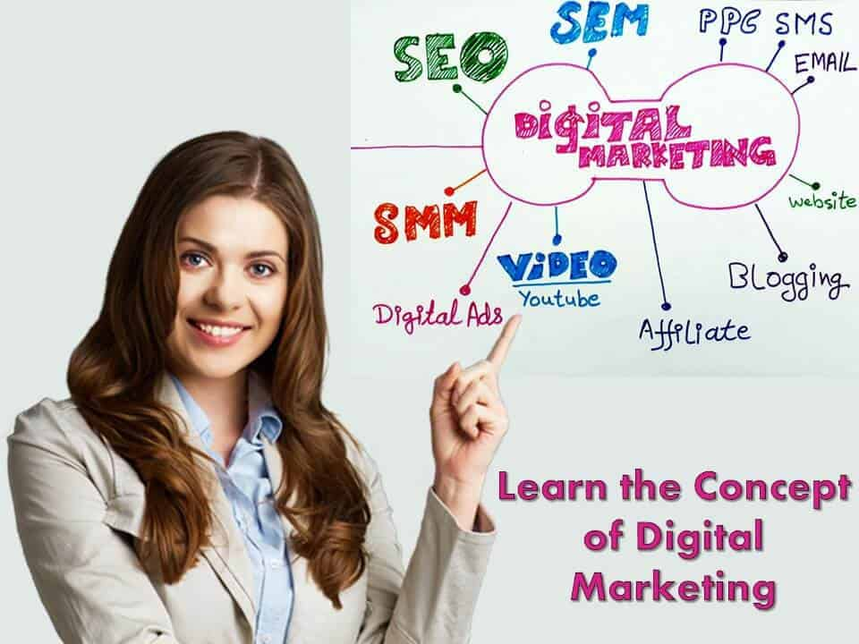 Learn the Concept of Online Marketing- Get Digital Marketing