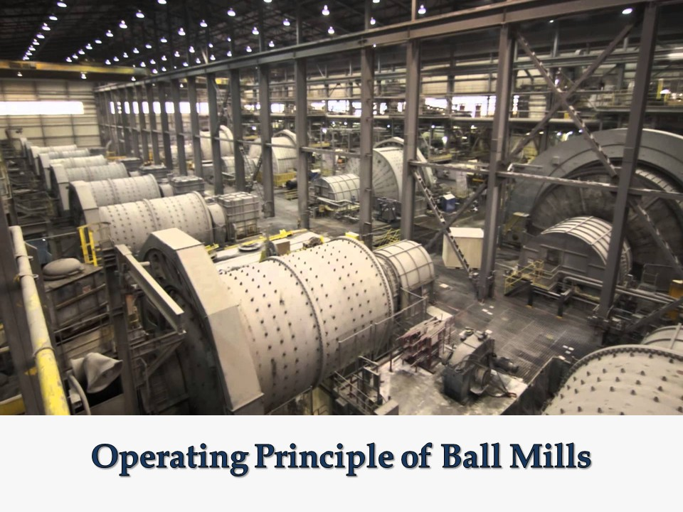 Operating Principle of Ball Mills