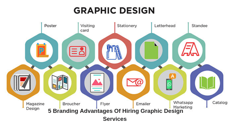 5 Branding Advantages Of Hiring Graphic Design Services