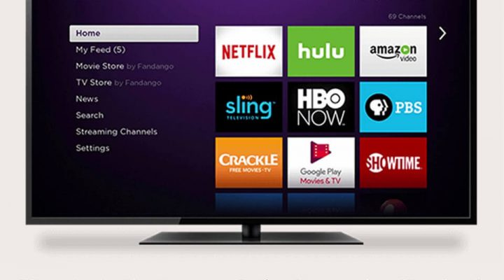 How to Activate your Roku Streaming Device